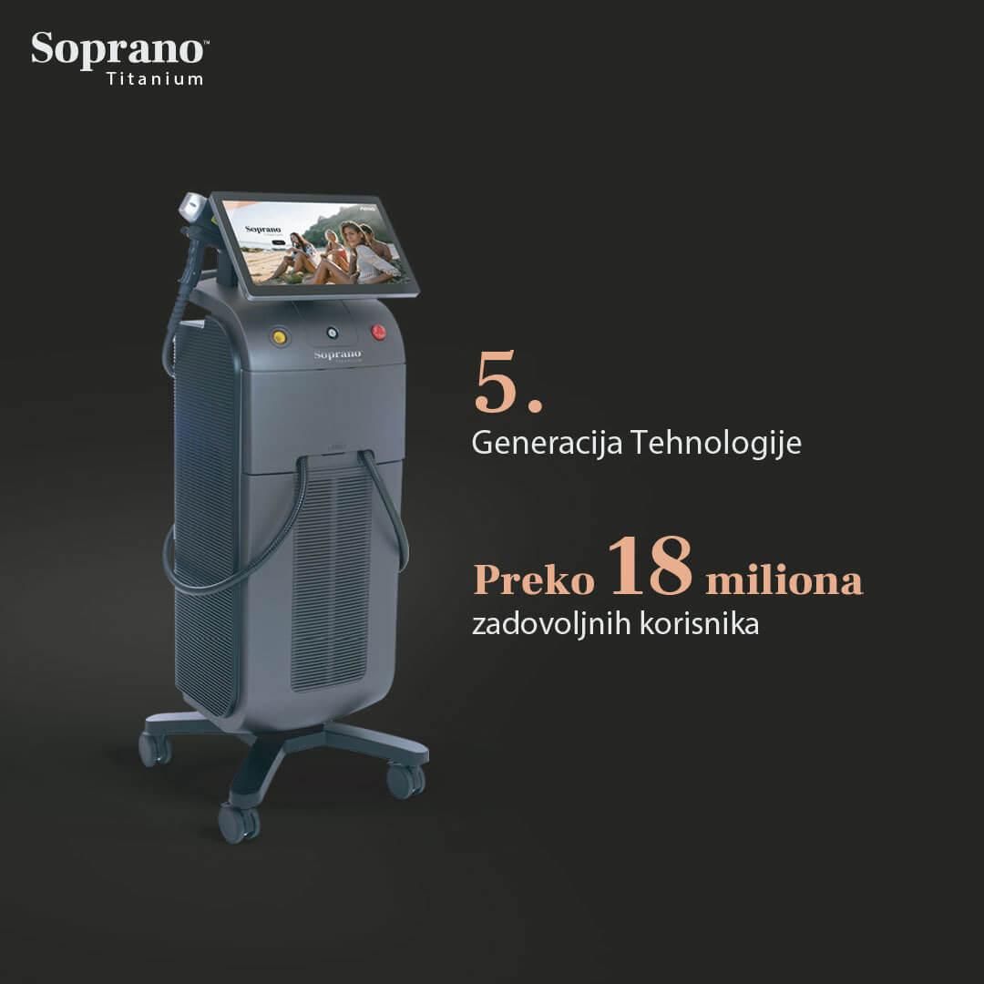 rejuva laserska epilacija - alma soprano titanium - najnovija mašina
